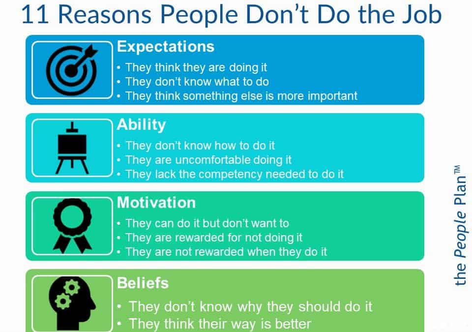 11 reasons people dont do the job People-Plan