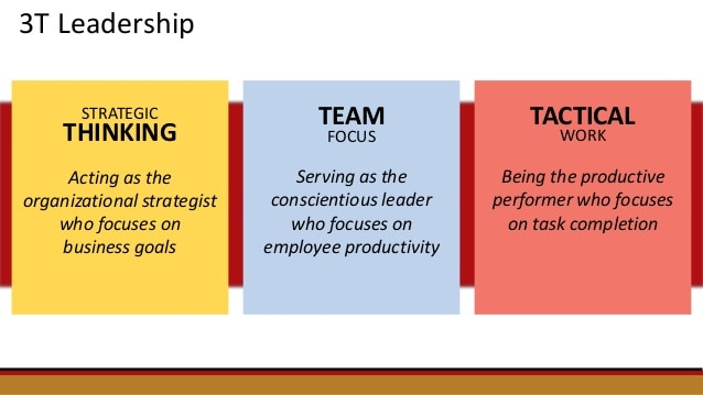 3T's Leadership Laura Stack