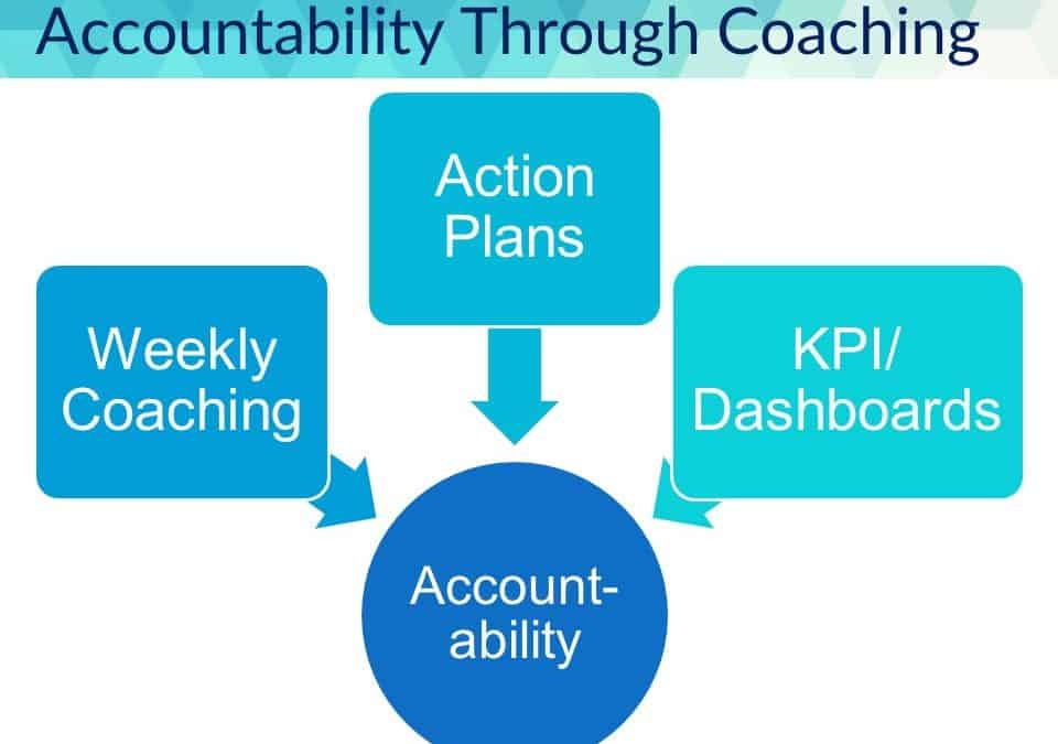 Step 2 of 6 to Coach for Accountability –  Weekly Coaching