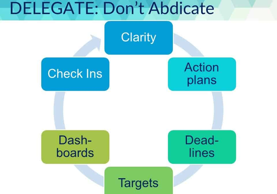 Step 5 of 6 to Coach for Accountability – Delegate Don't Abdicate