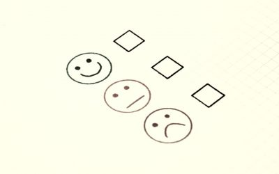 21 Questions to Rate Your Hiring Process
